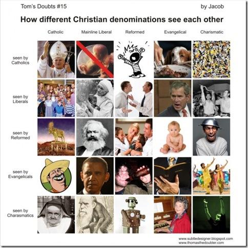 denomination-interpretation-chart